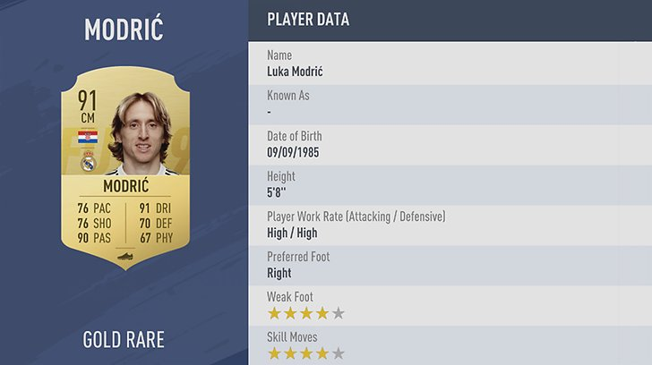 Luka in game.