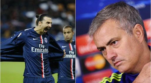 Champions League,  åttondelsfinaler, Paris Saint Germain, Zlatan Ibrahimovic, Lottning
